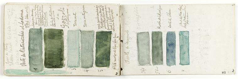 Palette de verts par Maurice Denis
